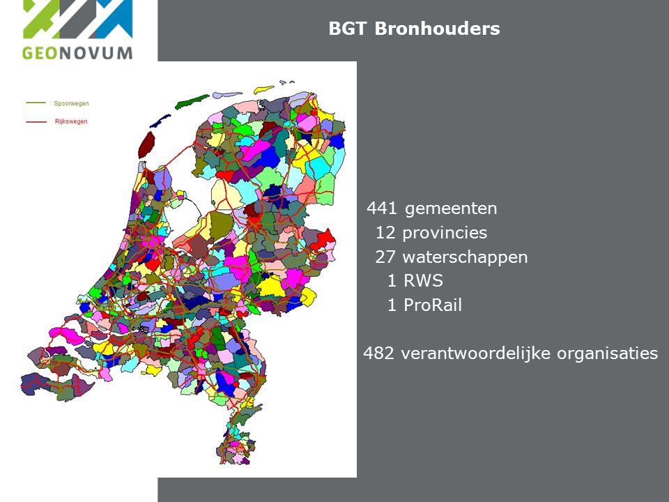 BGT Bronhouders 441 gemeenten 12 provincies 27 waterschappen 1 RWS 1 ProRail 482 verantwoordelijke organisaties