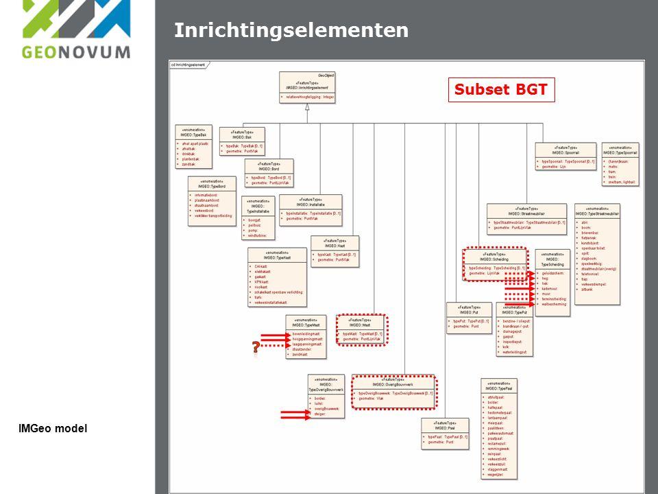 Inrichtingselementen IMGeo model Subset BGT