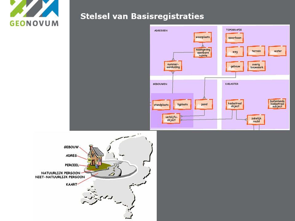Stelsel van Basisregistraties