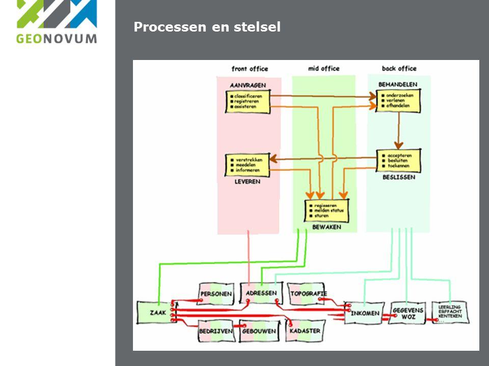Processen en stelsel