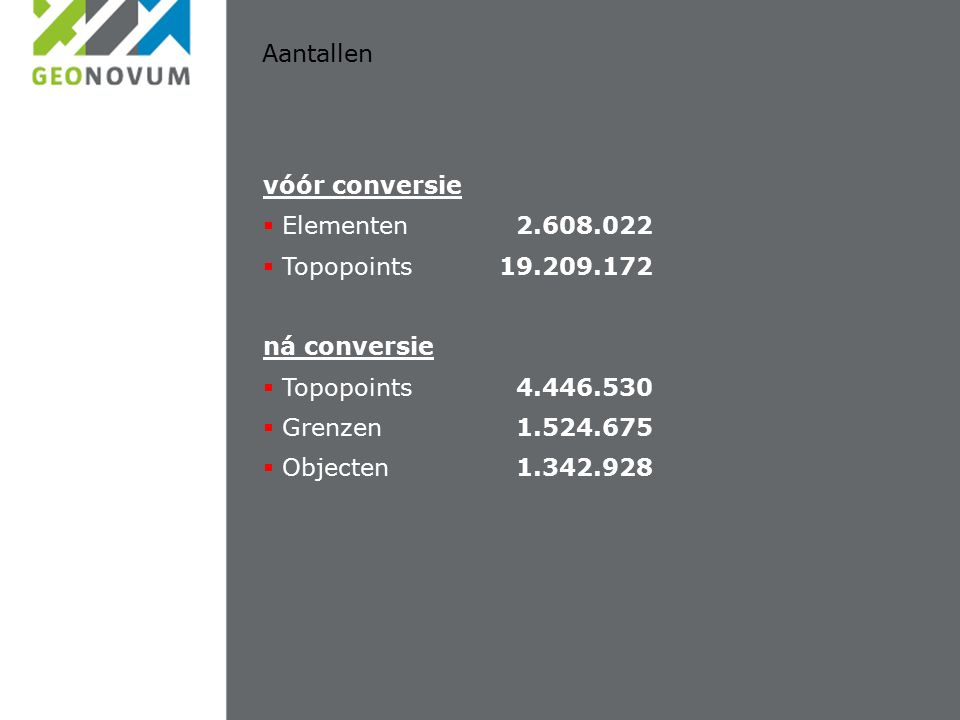 Aantallen vóór conversie  Elementen 2.608.022  Topopoints19.209.172 ná conversie  Topopoints 4.446.530  Grenzen 1.524.675  Objecten 1.342.928