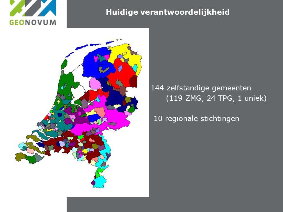 Huidige verantwoordelijkheid 144 zelfstandige gemeenten (119 ZMG, 24 TPG, 1 uniek) 10 regionale stichtingen