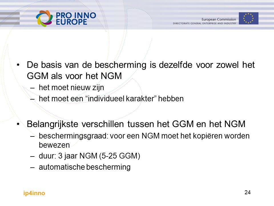 ip4inno 24 De basis van de bescherming is dezelfde voor zowel het GGM als voor het NGM –het moet nieuw zijn –het moet een individueel karakter hebben Belangrijkste verschillen tussen het GGM en het NGM –beschermingsgraad: voor een NGM moet het kopiëren worden bewezen –duur: 3 jaar NGM (5-25 GGM) –automatische bescherming