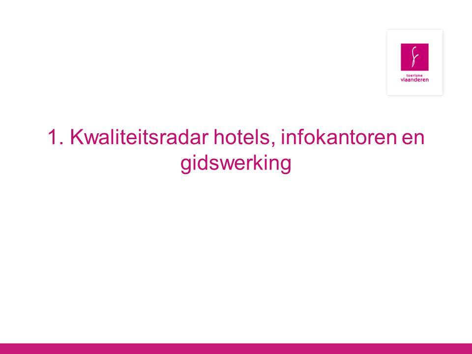 1. Kwaliteitsradar hotels, infokantoren en gidswerking