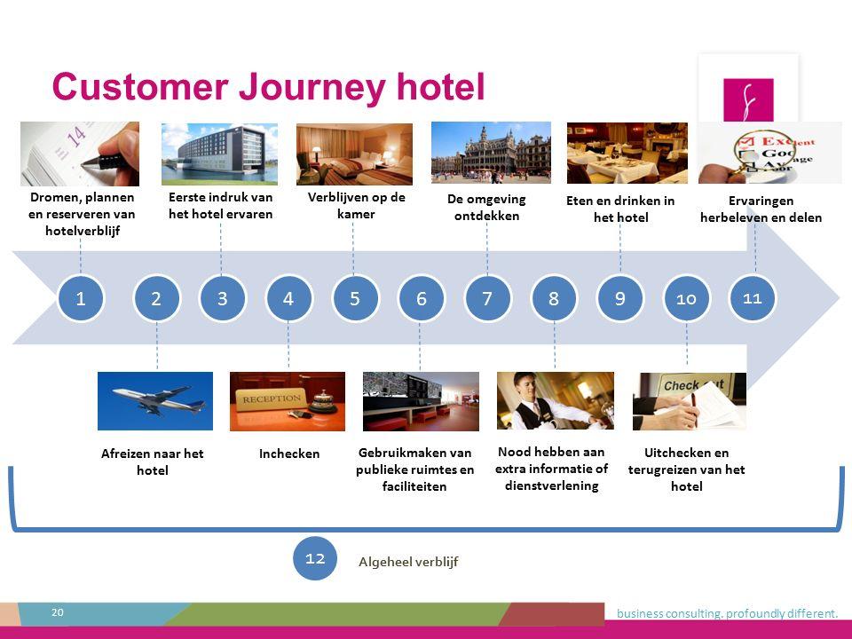 business consulting. profoundly different. Customer Journey hotel 20 Dromen, plannen en reserveren van hotelverblijf 123456789 10 11 Dromen, plannen e
