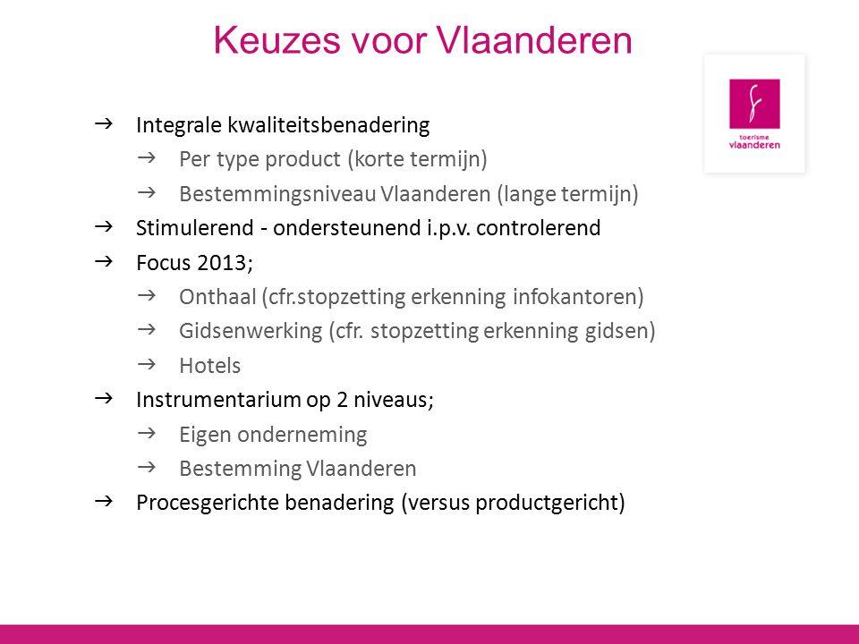 Keuzes voor Vlaanderen  Integrale kwaliteitsbenadering  Per type product (korte termijn)  Bestemmingsniveau Vlaanderen (lange termijn)  Stimulerend - ondersteunend i.p.v.