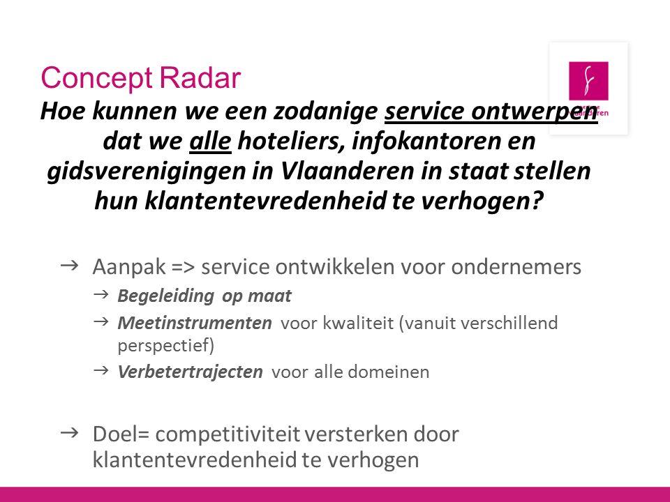 Concept Radar Hoe kunnen we een zodanige service ontwerpen dat we alle hoteliers, infokantoren en gidsverenigingen in Vlaanderen in staat stellen hun klantentevredenheid te verhogen.