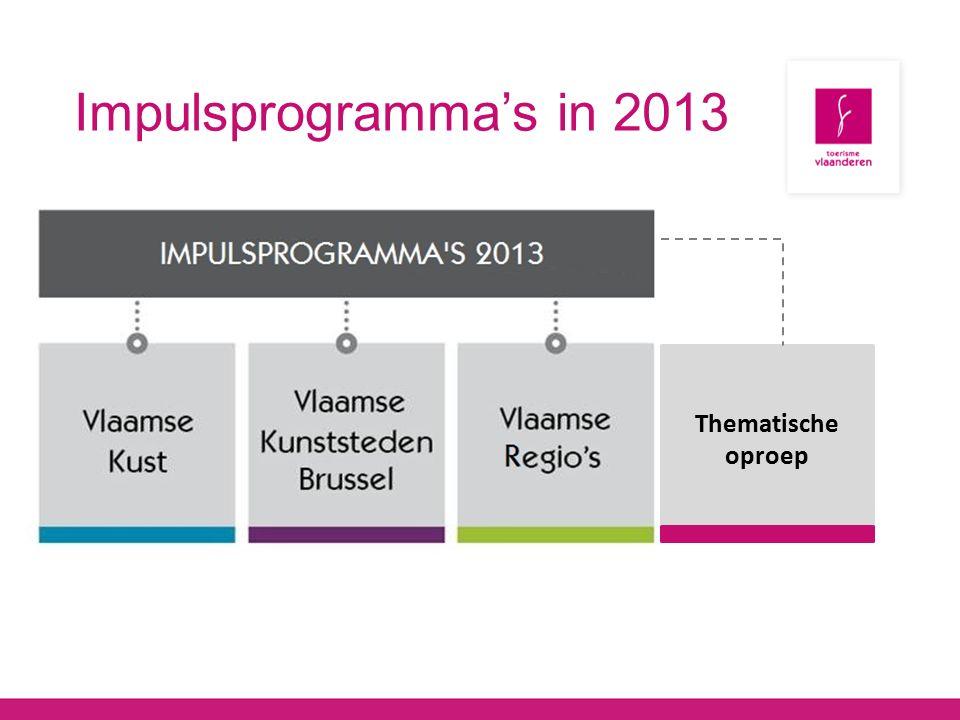 Impulsprogramma's in 2013 Thematische oproep