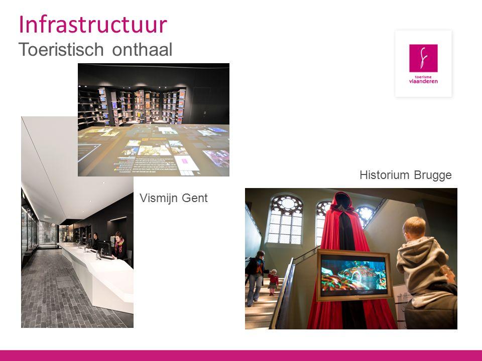 Vismijn Gent Infrastructuur Toeristisch onthaal Historium Brugge