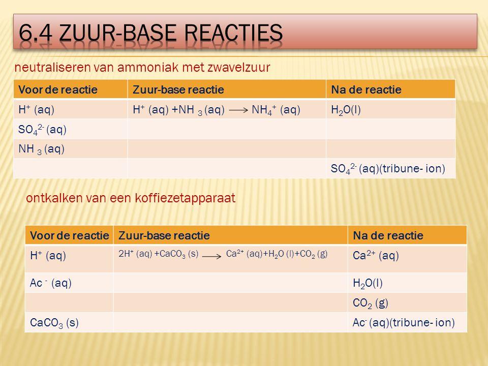 neutraliseren van ammoniak met zwavelzuur Voor de reactieZuur-base reactieNa de reactie H + (aq)H + (aq) +NH 3 (aq) NH 4 + (aq)H 2 O(l) SO 4 2- (aq) NH 3 (aq) SO 4 2- (aq)(tribune- ion) ontkalken van een koffiezetapparaat Voor de reactieZuur-base reactieNa de reactie H + (aq) 2H + (aq) +CaCO 3 (s) Ca 2+ (aq)+H 2 O (l)+CO 2 (g) Ca 2+ (aq) Ac - (aq)H 2 O(l) CO 2 (g) CaCO 3 (s)Ac - (aq)(tribune- ion)