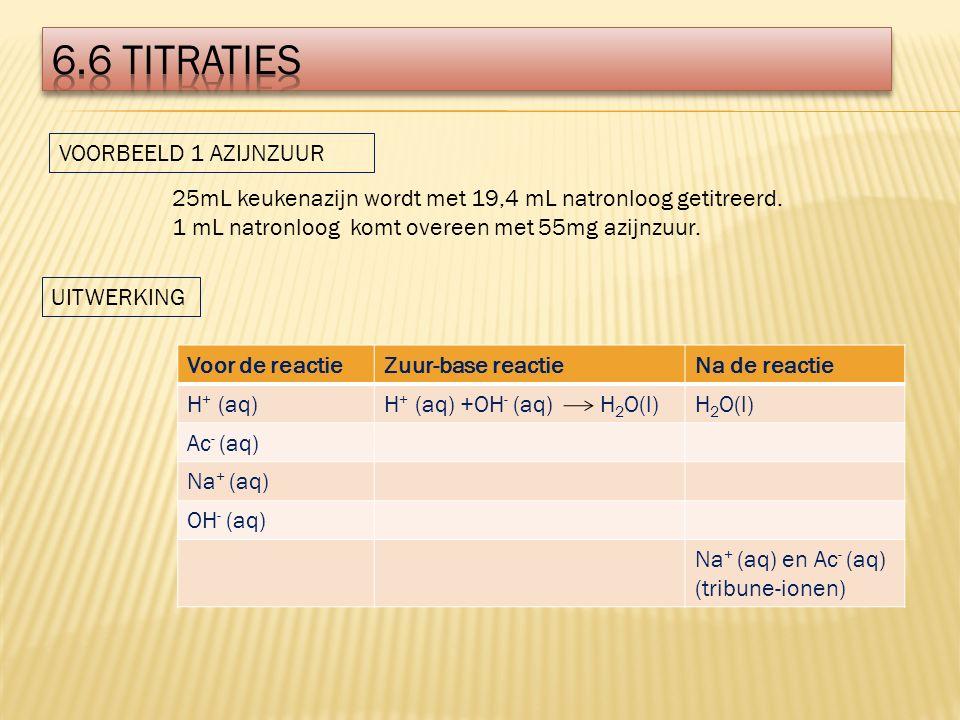 VOORBEELD 1 AZIJNZUUR 25mL keukenazijn wordt met 19,4 mL natronloog getitreerd.
