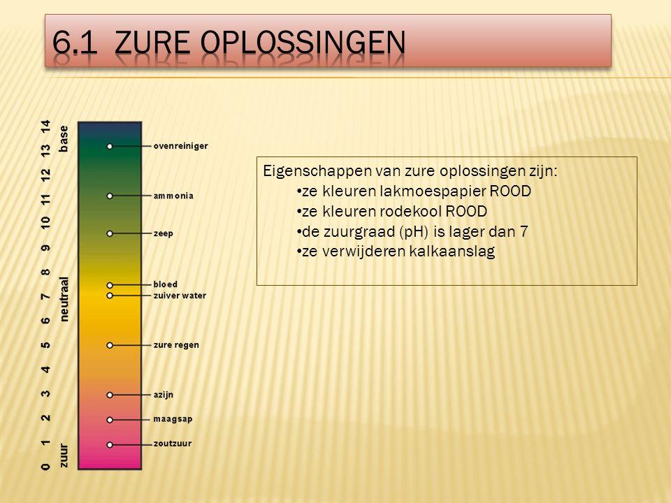 Eigenschappen van zure oplossingen zijn: ze kleuren lakmoespapier ROOD ze kleuren rodekool ROOD de zuurgraad (pH) is lager dan 7 ze verwijderen kalkaanslag