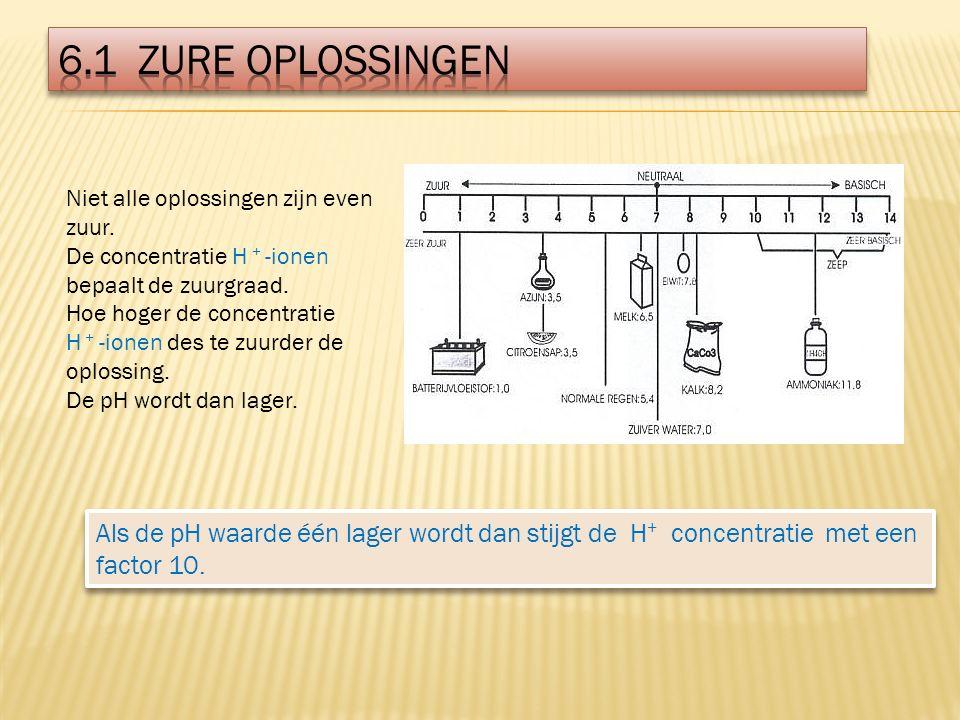 NATRONLOOGAZIJNZUUR GG1mL55 mg GV19,4 mLX mg BEREKENING kruislings vermenigvuldigen levert 1067mg azijnzuur op in 25 mL keukenazijn.