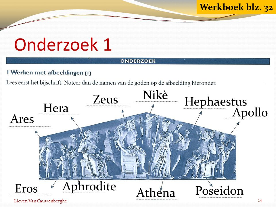 Onderzoek 1 Lieven Van Cauwenberghe 14 Werkboek blz. 32 Ares Hera Zeus Nikè Hephaestus Apollo Eros Aphrodite Athena Poseidon