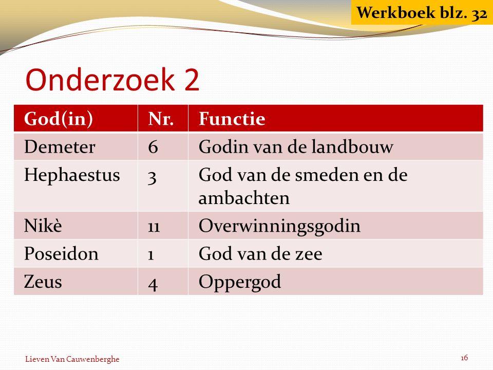 Onderzoek 2 God(in)Nr.Functie Demeter6Godin van de landbouw Hephaestus3God van de smeden en de ambachten Nikè11Overwinningsgodin Poseidon1God van de z