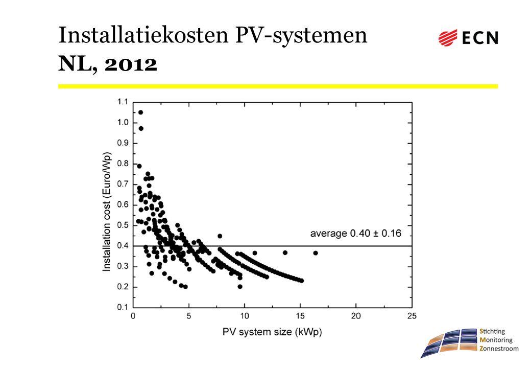 Installatiekosten PV-systemen NL, 2012