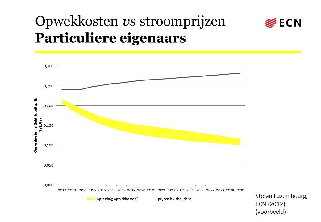 Opwekkosten vs stroomprijzen Particuliere eigenaars Stefan Luxembourg, ECN (2012) (voorbeeld)