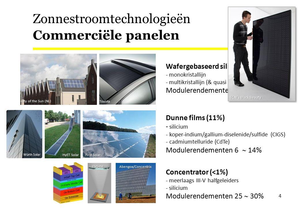 First Solar HyET Solar Würth Solar Zonnestroomtechnologieën Commerciële panelen 4 Wafergebaseerd silicium (88%) - monokristallijn - multikristallijn (& quasi mono) Modulerendementen 14  21% Toyota City of the Sun (NL) Concentrator (<1%) - meerlaags III-V halfgeleiders - silicium Modulerendementen 25  30% Abengoa/Concentrix FhG-ISE Dunne films (11%) - silicium - koper-indium/gallium-diselenide/sulfide (CIGS) - cadmiumtelluride (CdTe) Modulerendementen 6  14% ECN's Black Beauty
