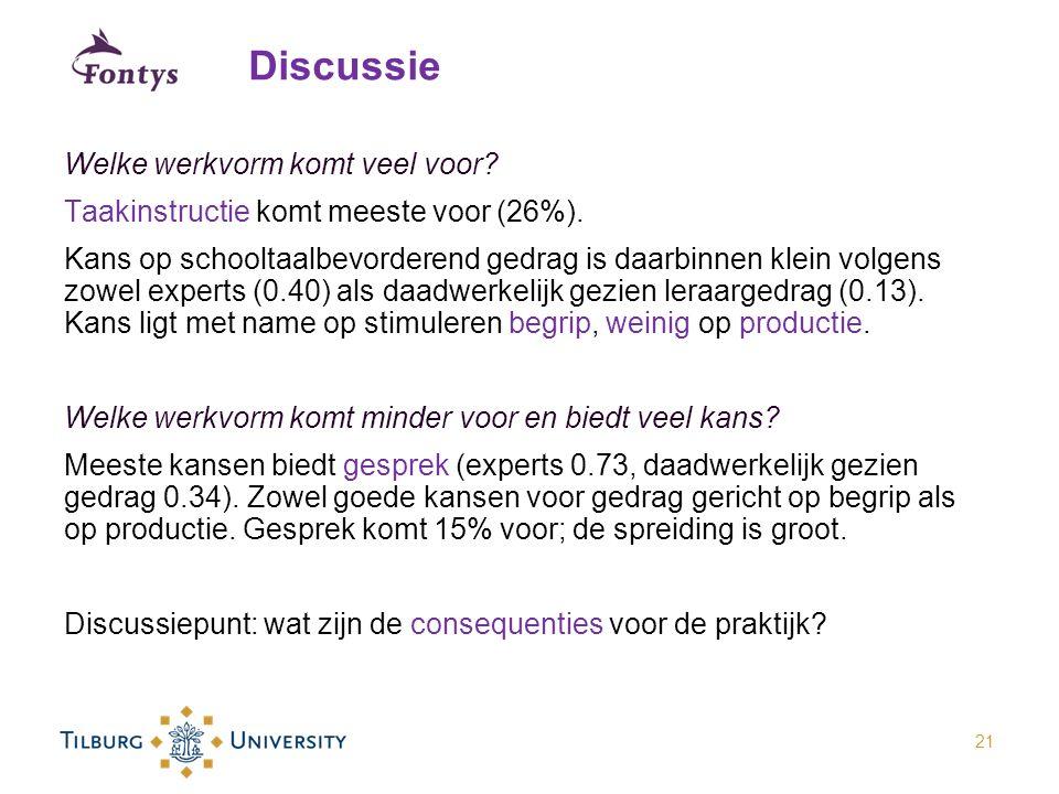 Discussie Welke werkvorm komt veel voor? Taakinstructie komt meeste voor (26%). Kans op schooltaalbevorderend gedrag is daarbinnen klein volgens zowel