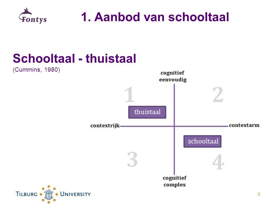 Conclusie deel 1 1.Hoe kan aanbod van schooltaal eruit zien.
