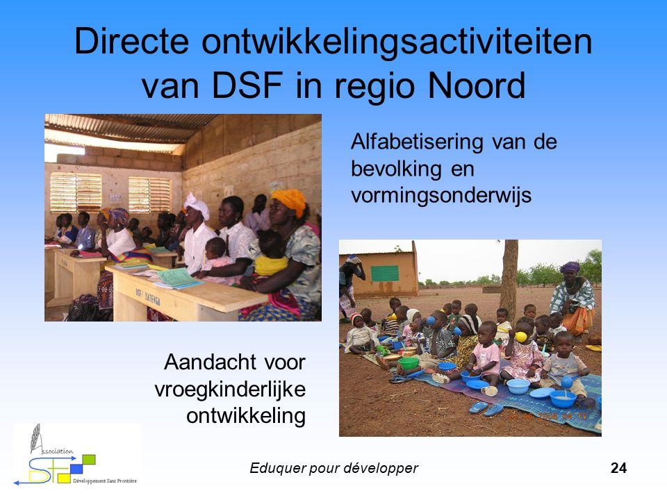 Eduquer pour développer24 Directe ontwikkelingsactiviteiten van DSF in regio Noord Alfabetisering van de bevolking en vormingsonderwijs Aandacht voor
