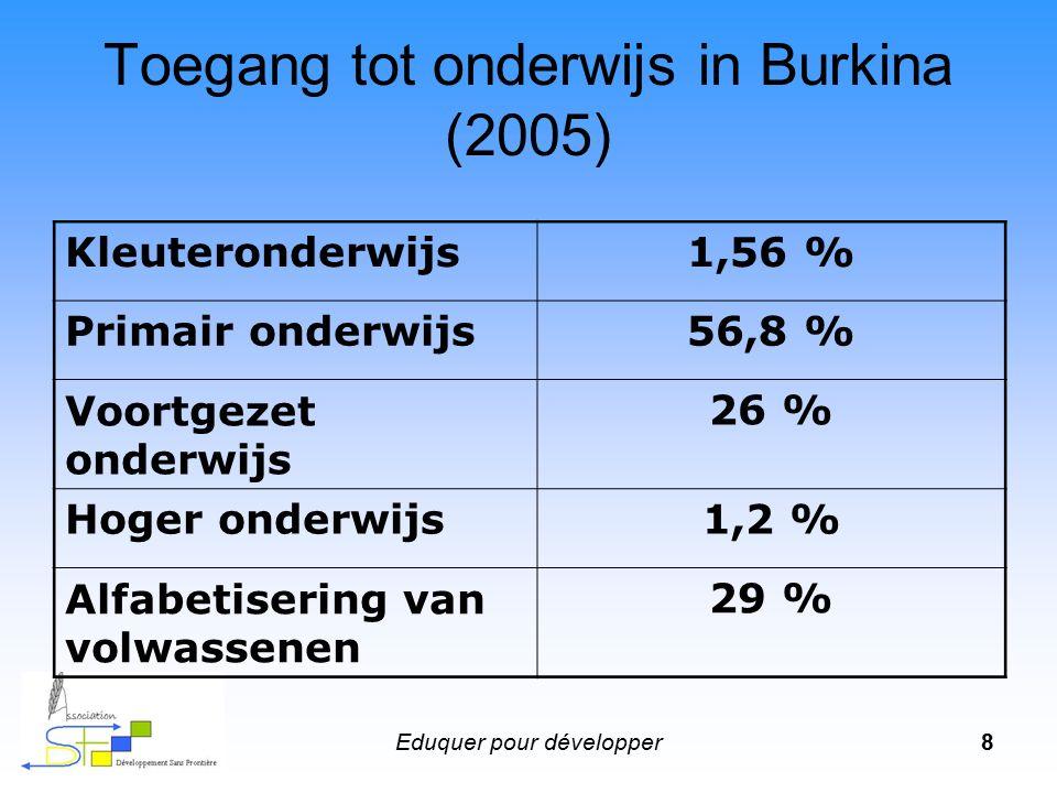 Eduquer pour développer8 Toegang tot onderwijs in Burkina (2005) Kleuteronderwijs1,56 % Primair onderwijs56,8 % Voortgezet onderwijs 26 % Hoger onderwijs1,2 % Alfabetisering van volwassenen 29 %