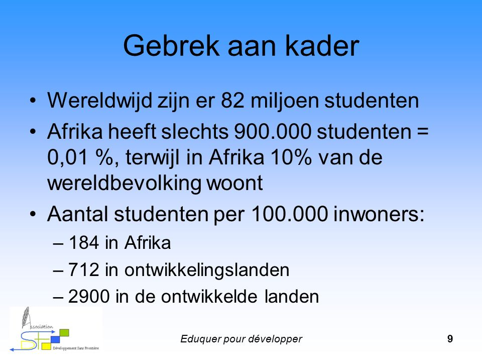 Eduquer pour développer9 Gebrek aan kader Wereldwijd zijn er 82 miljoen studenten Afrika heeft slechts 900.000 studenten = 0,01 %, terwijl in Afrika 10% van de wereldbevolking woont Aantal studenten per 100.000 inwoners: –184 in Afrika –712 in ontwikkelingslanden –2900 in de ontwikkelde landen
