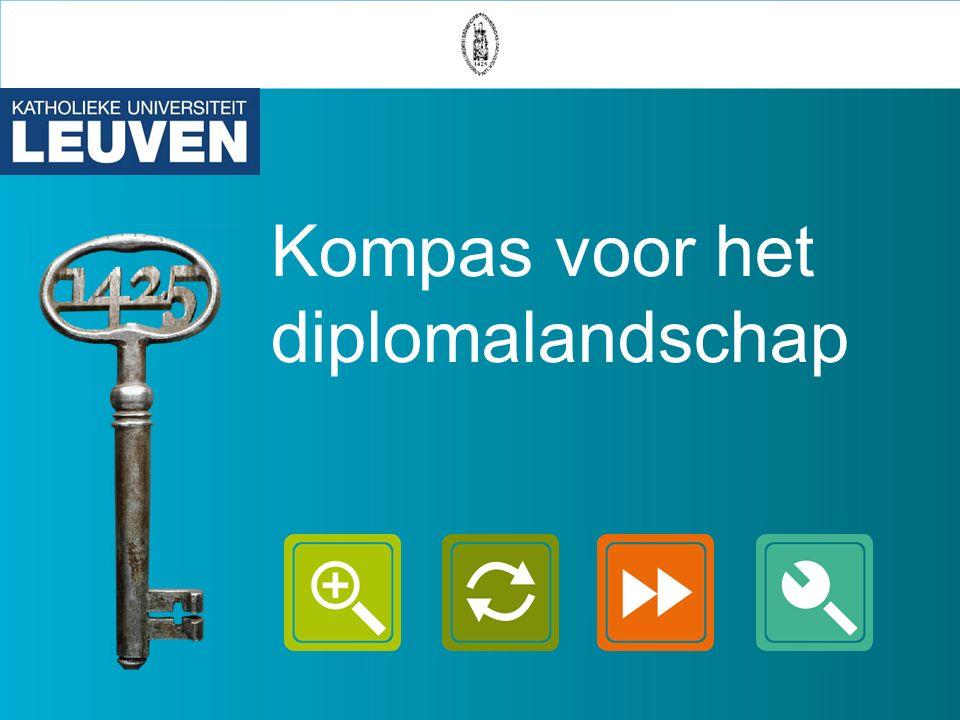 Kompas voor het diplomalandschap