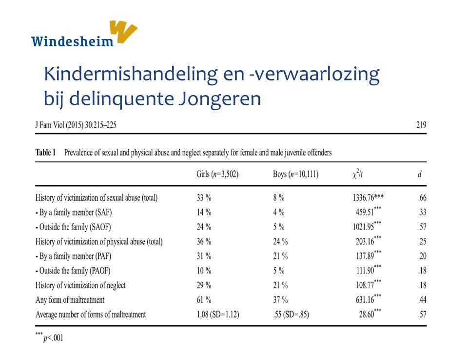 Kindermishandeling en -verwaarlozing bij delinquente Jongeren Asscher et al., 2015