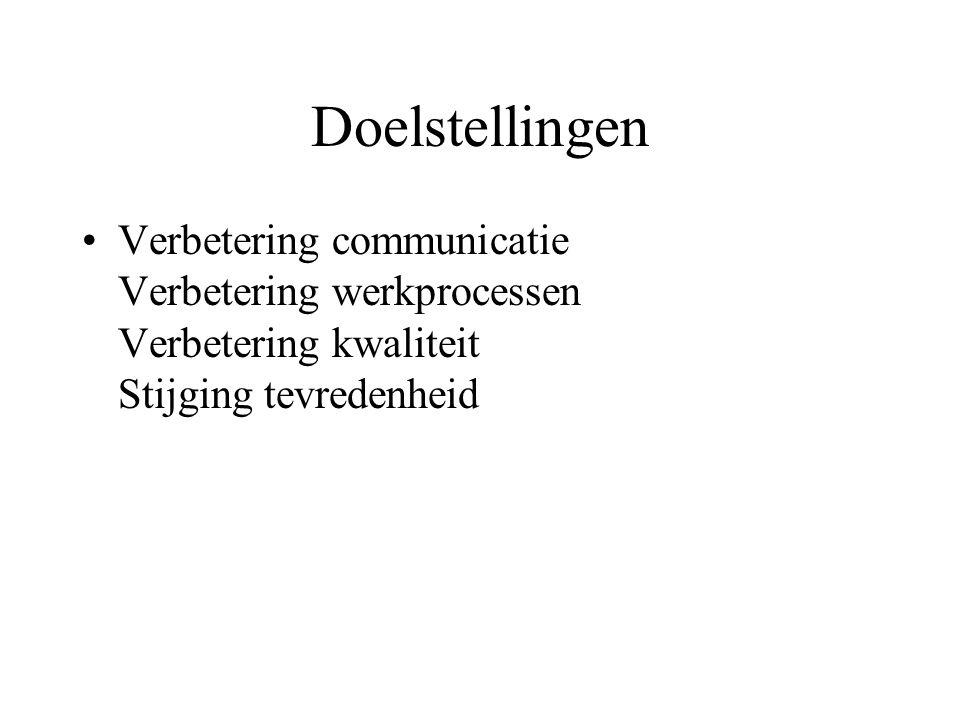 Doelstellingen Verbetering communicatie Verbetering werkprocessen Verbetering kwaliteit Stijging tevredenheid