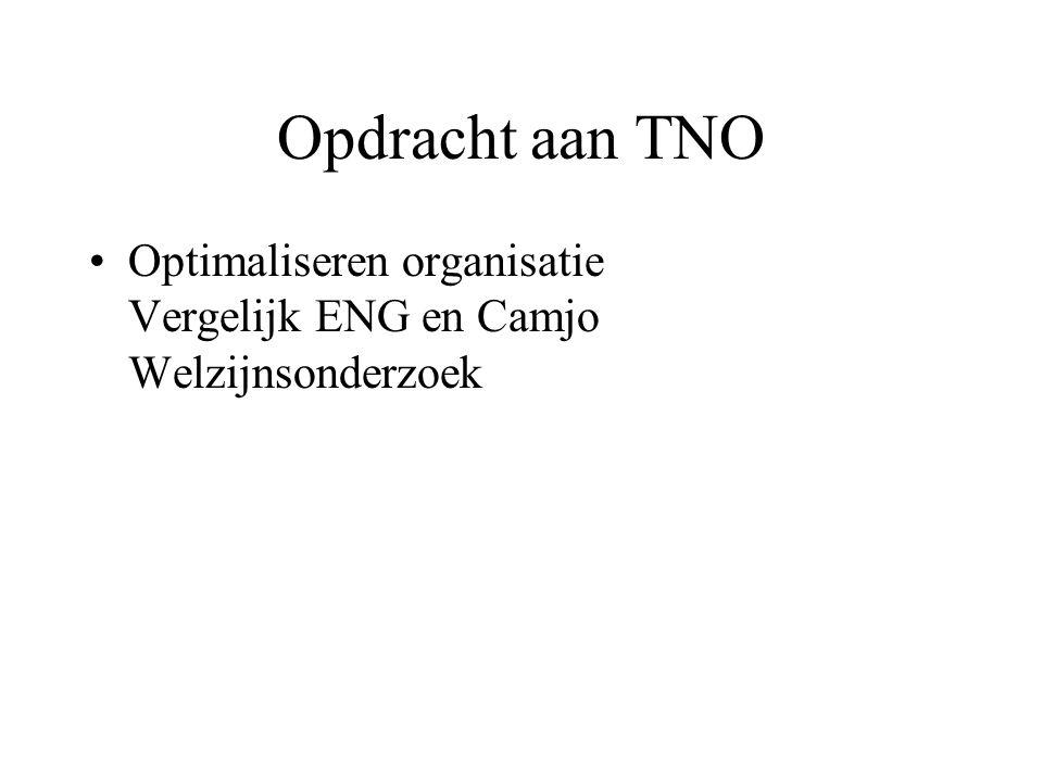 Opdracht aan TNO Optimaliseren organisatie Vergelijk ENG en Camjo Welzijnsonderzoek