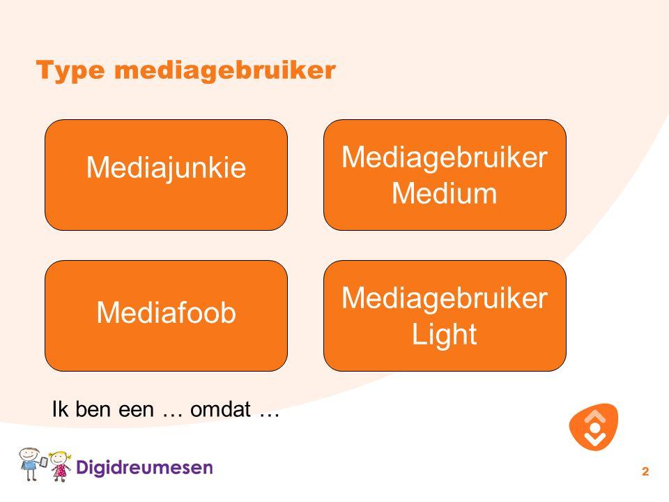2 Type mediagebruiker Mediajunkie Mediafoob Mediagebruiker Medium Mediagebruiker Light Ik ben een … omdat …