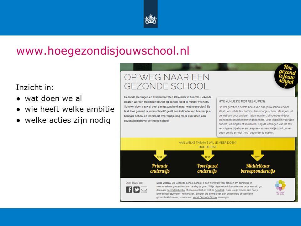 www.hoegezondisjouwschool.nl Inzicht in: ●wat doen we al ●wie heeft welke ambitie ●welke acties zijn nodig