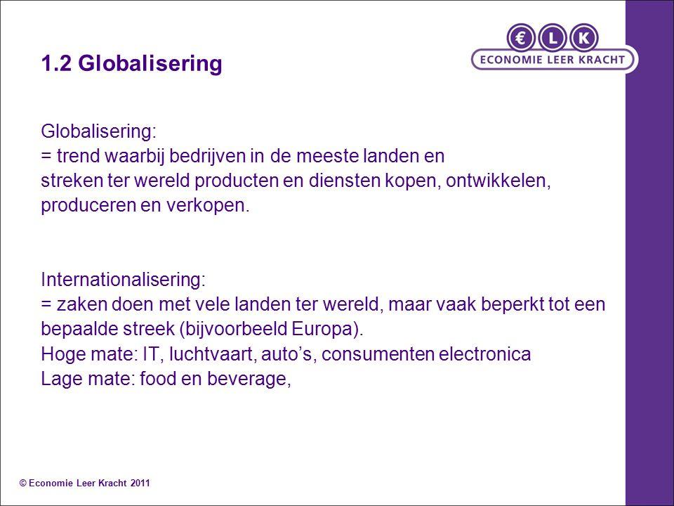 waardeketen en strategische piramide ©Internationale Marketing (Hollensen) Pearson 978-90-430-1836-4