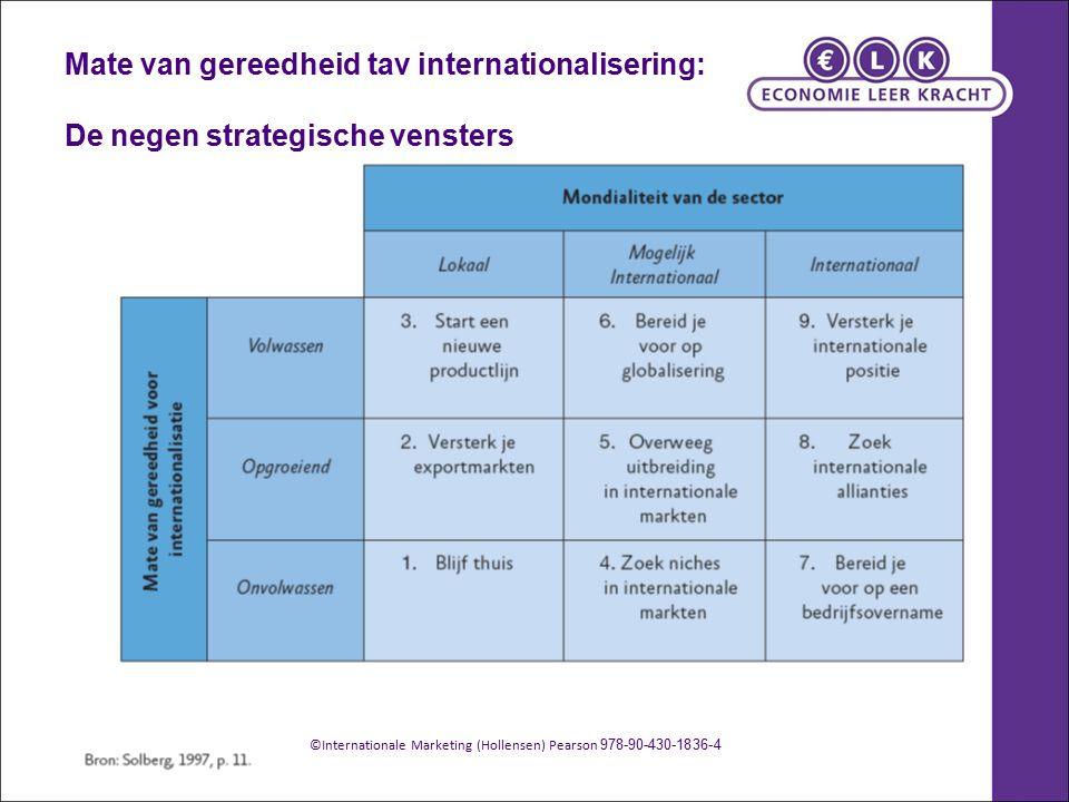 Mate van gereedheid tav internationalisering: De negen strategische vensters ©Internationale Marketing (Hollensen) Pearson 978-90-430-1836-4