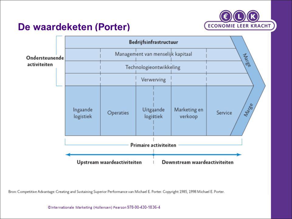 De waardeketen (Porter) ©Internationale Marketing (Hollensen) Pearson 978-90-430-1836-4