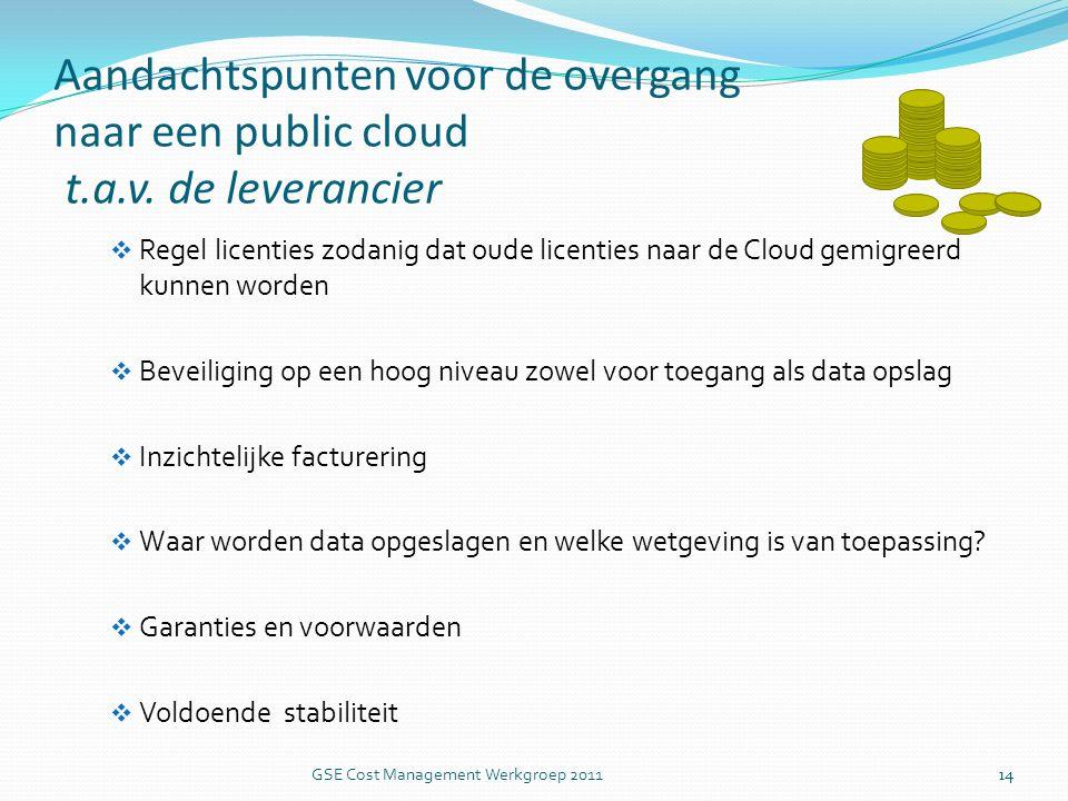 Aandachtspunten voor de overgang naar een public cloud t.a.v.