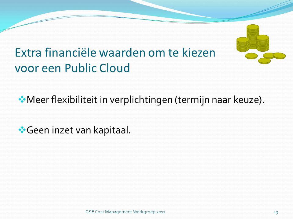 Extra financiële waarden om te kiezen voor een Public Cloud  Meer flexibiliteit in verplichtingen (termijn naar keuze).