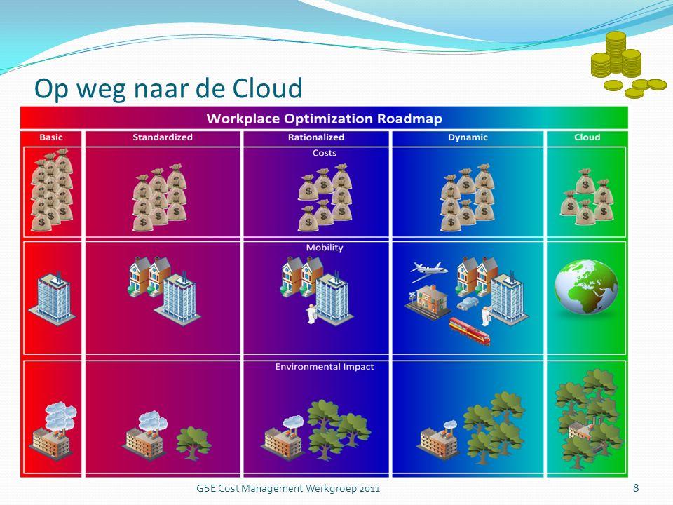 Op weg naar de Cloud GSE Cost Management Werkgroep 2011 8