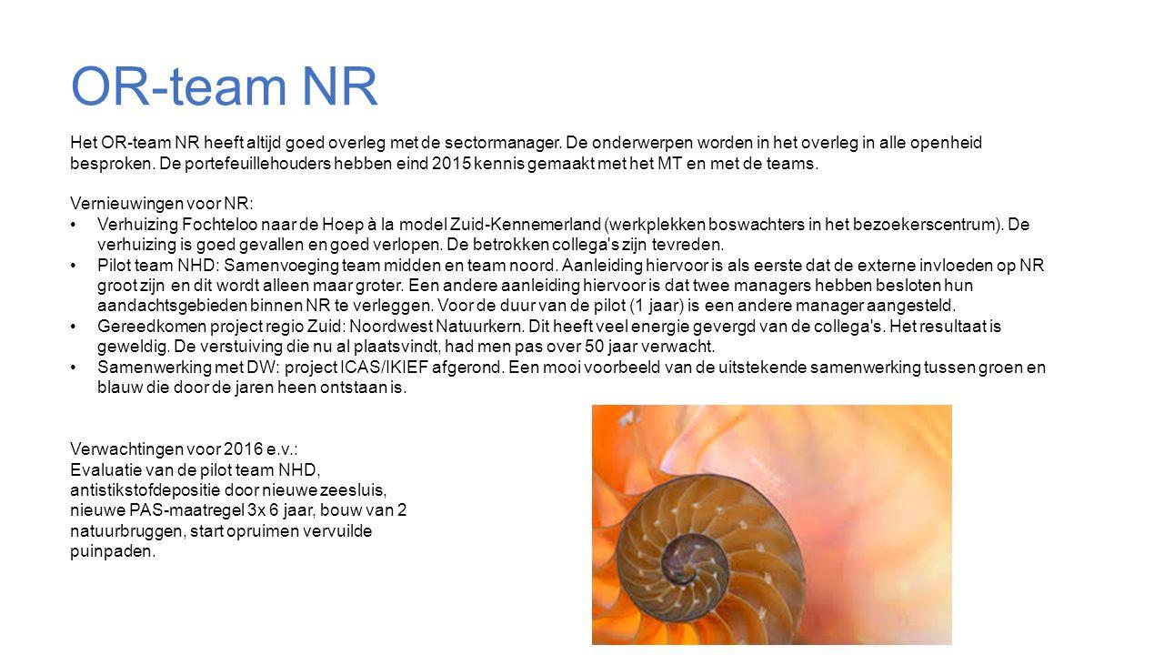 OR-team NR Het OR-team NR heeft altijd goed overleg met de sectormanager.