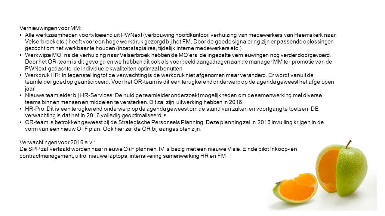 Vernieuwingen voor MM: Alle werkzaamheden voortvloeiend uit PWNext (verbouwing hoofdkantoor, verhuizing van medewerkers van Heemskerk naar Velserbroek etc.) heeft voor een hoge werkdruk gezorgd bij het FM.