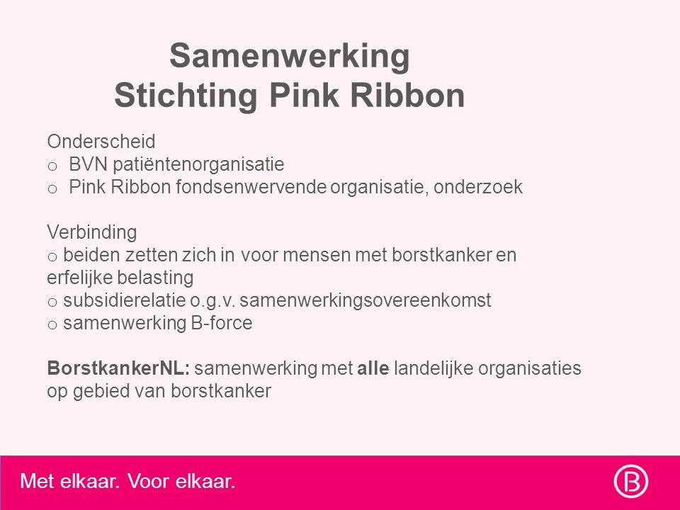 Met elkaar. Voor elkaar. Onderscheid o BVN patiëntenorganisatie o Pink Ribbon fondsenwervende organisatie, onderzoek Verbinding o beiden zetten zich i