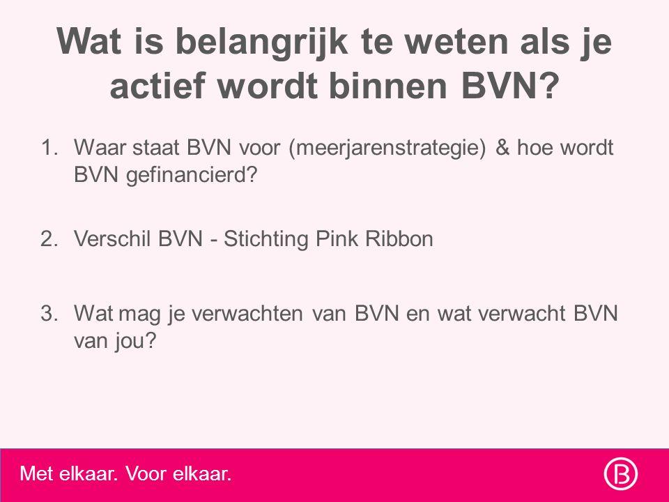 Met elkaar. Voor elkaar. Wat is belangrijk te weten als je actief wordt binnen BVN? 1.Waar staat BVN voor (meerjarenstrategie) & hoe wordt BVN gefinan