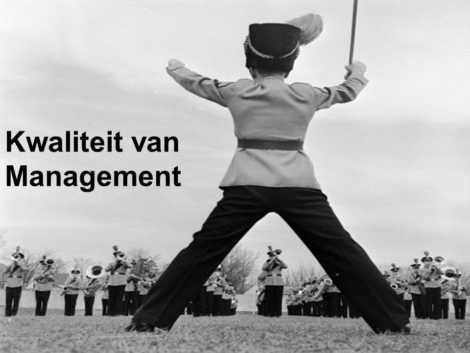 Kwaliteit van Management