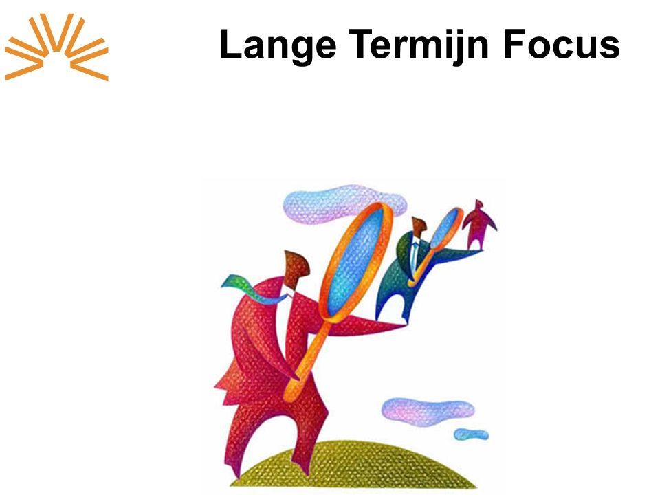 Lange Termijn Lange Termijn Focus