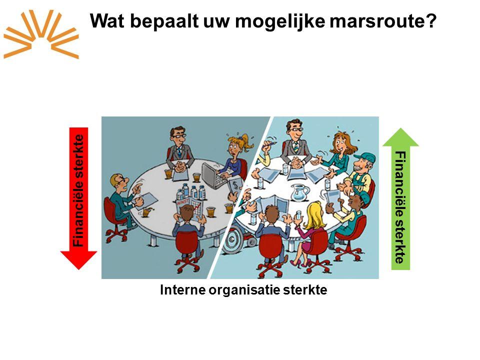 Wat bepaalt uw mogelijke marsroute Interne organisatie sterkte Financiële sterkte