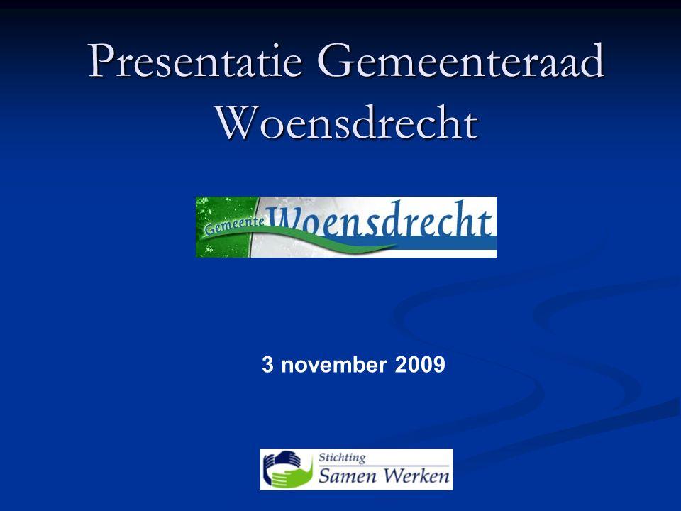 Presentatie Gemeenteraad Woensdrecht 3 november 2009