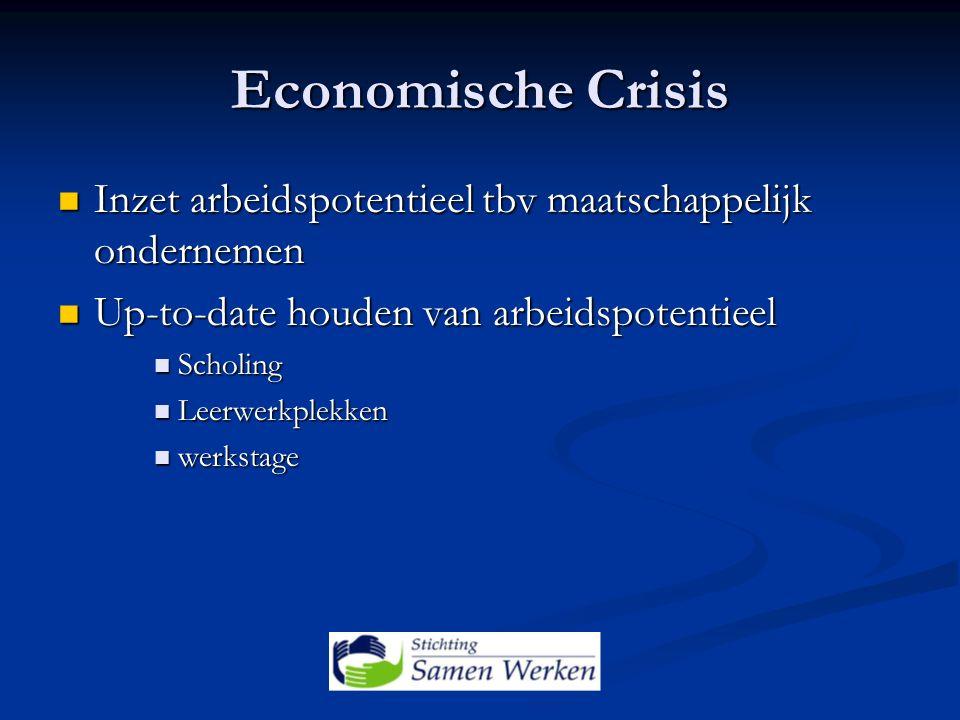 Economische Crisis Inzet arbeidspotentieel tbv maatschappelijk ondernemen Inzet arbeidspotentieel tbv maatschappelijk ondernemen Up-to-date houden van arbeidspotentieel Up-to-date houden van arbeidspotentieel Scholing Scholing Leerwerkplekken Leerwerkplekken werkstage werkstage