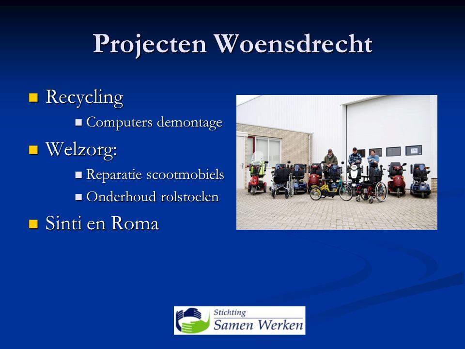Projecten Woensdrecht Recycling Recycling Computers demontage Computers demontage Welzorg: Welzorg: Reparatie scootmobiels Reparatie scootmobiels Onderhoud rolstoelen Onderhoud rolstoelen Sinti en Roma Sinti en Roma