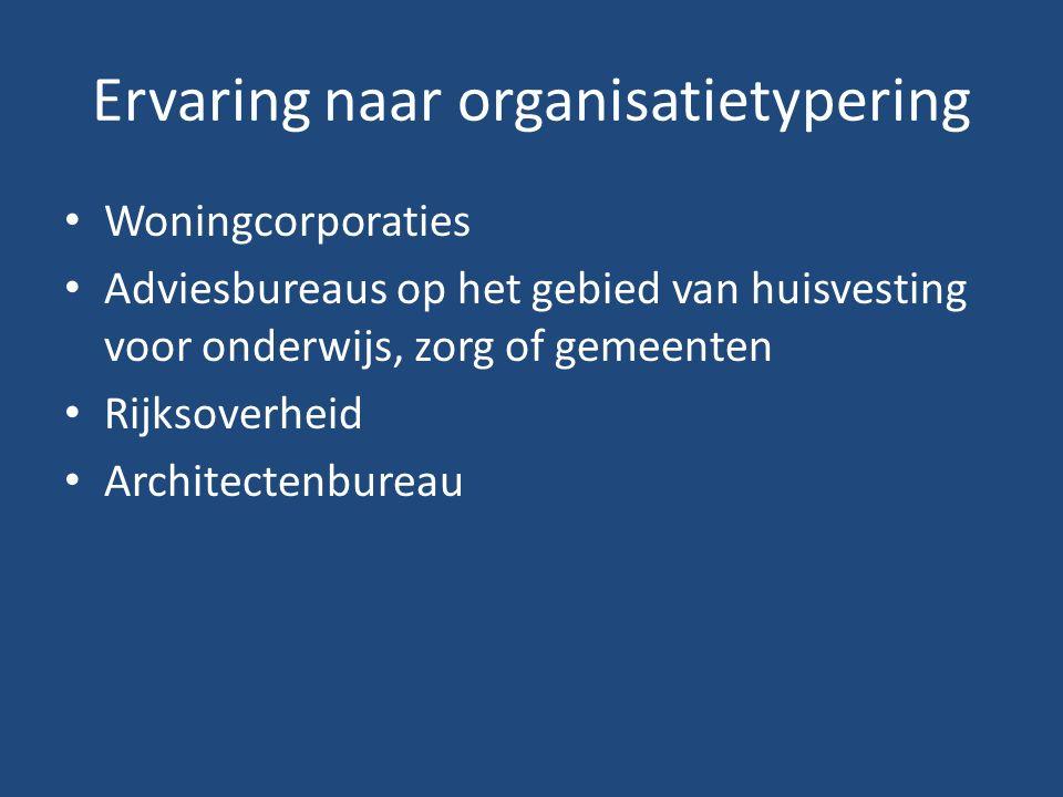 Ervaring naar organisatietypering Woningcorporaties Adviesbureaus op het gebied van huisvesting voor onderwijs, zorg of gemeenten Rijksoverheid Architectenbureau
